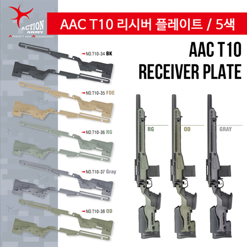 AAC T10 Receiver Plate