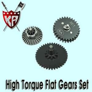 High Torque Flat Gear Set